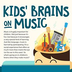 KBOM IMAGE 1  (1 kids-brains-on-music